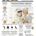 Globe & Mail Snowbird Infographic